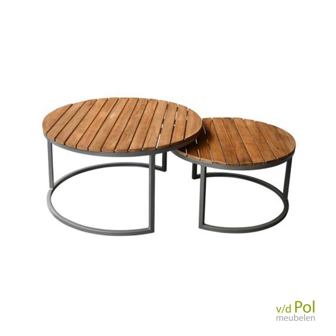 Set salontafels outdoor antraciet